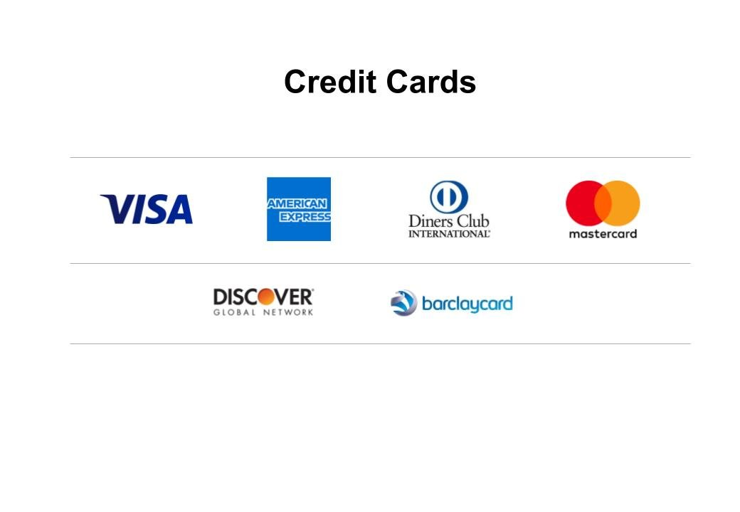 Credit Card Services.pptx